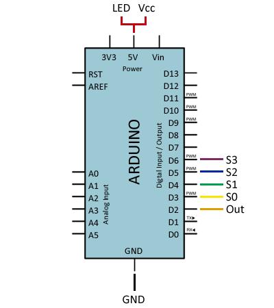 arduino-sensor-color-tcs3200-conexion
