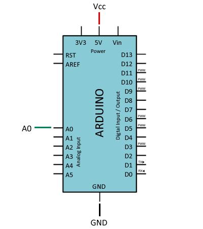 arduino sensor gas mq conexion analogica - Electrogeek