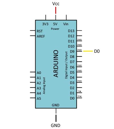 arduino sensor gas mq - Electrogeek