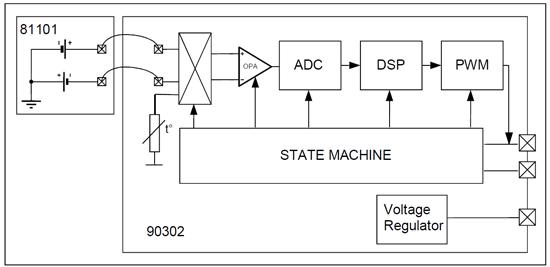 arduino-sensor-temperatura-infrarrojo-mlx90614-interior