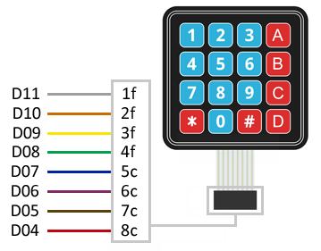 arduino-teclado-matricial-esquema