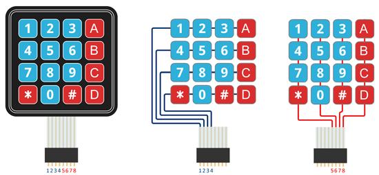 arduino-teclado-matricial-funcionamiento