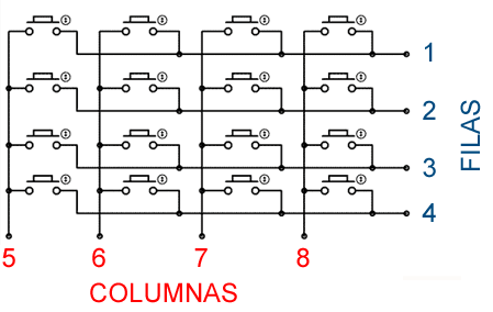 arduino-teclado-matricial-interior