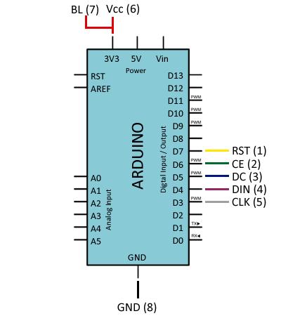 127 Piface Piface Control Display Io Board With Lcd Display For Rpi 2344458 besides 179 Pantalla Lcd 1024x600 Con Entradas Hdmi Dvi Vga Y Cvbs Video  puesto moreover Arduino also 297 Display Alfanumerico Lcd 4x20 Incluye Interfaz I2c together with Lcd. on uso de pantalla lcd con arduino