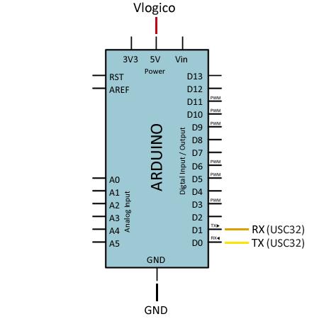 arduino-controlador-32-servos-usc32-conexion