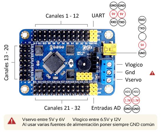 arduino-controlador-32-servos-usc32-esquema