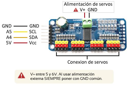 arduino-controlador-servos-pwm-pca9685-esquema