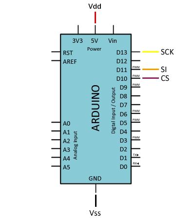 arduino-digipot-conexion