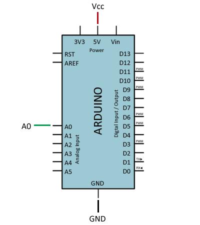 arduino-microfono-amplificador-max9812-conexion