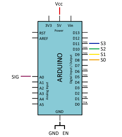 arduino-multiplexor-cd74hc4067-conexion