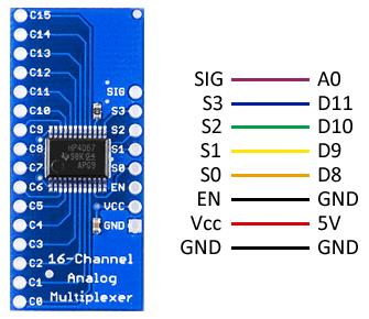 arduino-multiplexor-cd74hc4067-esquema