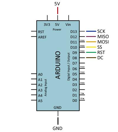 arduino-tft-conexion