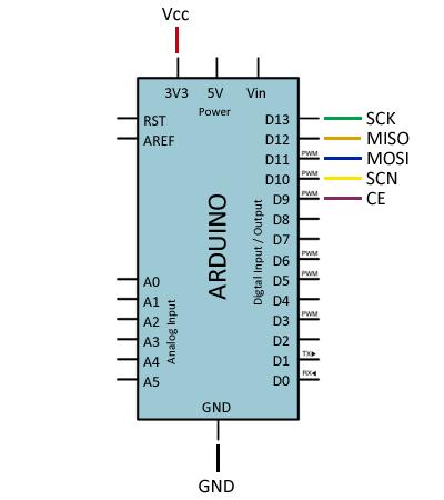 arduino-nrf24l01-2-4ghz-esquema