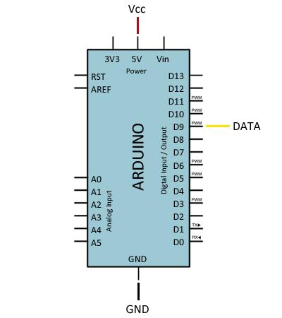 arduino-comunicacion-inalambrica-433-mhz-esquema
