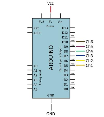 arduino-emisora-rc-conexion