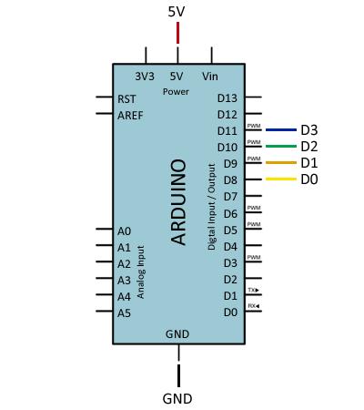 arduino-mando-4-canales-2262-conexion