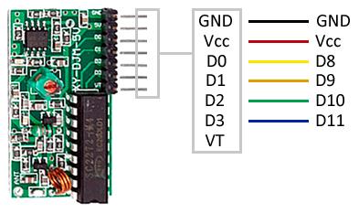 arduino-mando-4-canales-2262-esquema