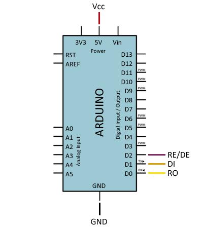 Comunicación RS485 con Arduino y conversor MAX485