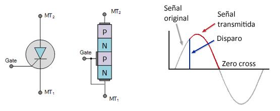 arduino-tiristor