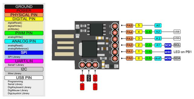 digispark pinout - Electrogeek