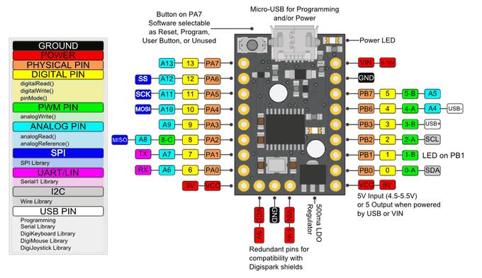 digispark pro pinout - Electrogeek