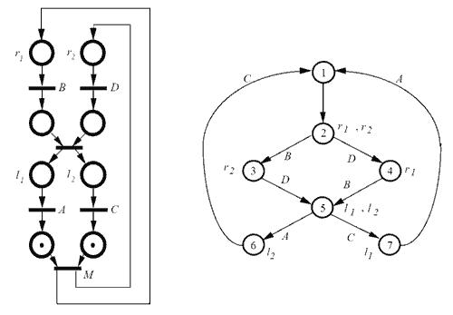 arduino red de petri dos carros - Electrogeek