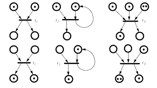 arduino red de petri grafos - Electrogeek