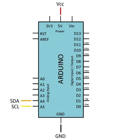 arduino nfc pn532 i2c - Electrogeek