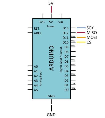 arduino nfc pn532 spi - Electrogeek
