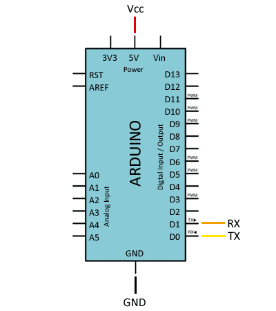 arduino nfc pn532 uart - Electrogeek