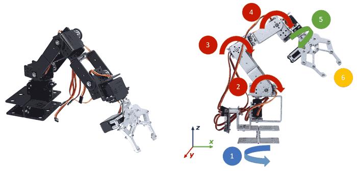 brazo robot arduino 6dof - Electrogeek