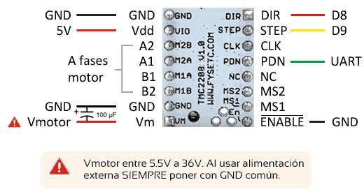arduino tmc2208 esquema - Electrogeek