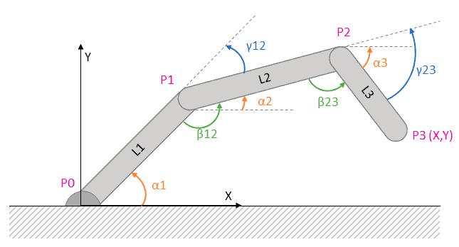 arduino cuadrilatero 2D - Electrogeek