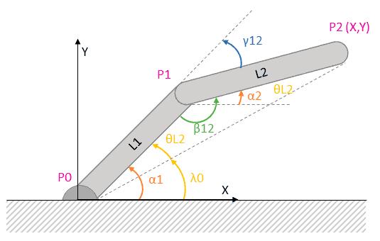 arduino triangulo 2D resolucion - Electrogeek