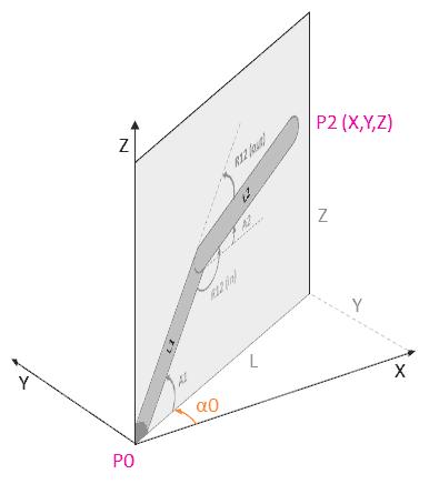 arduino triangulo 3D - Electrogeek