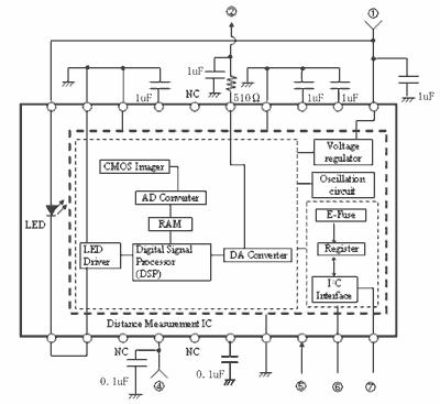 arduino GP2Y0E03 interior - Electrogeek