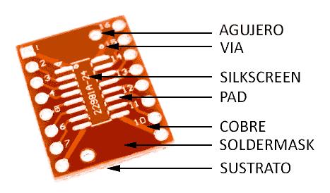 pcb partes - Electrogeek