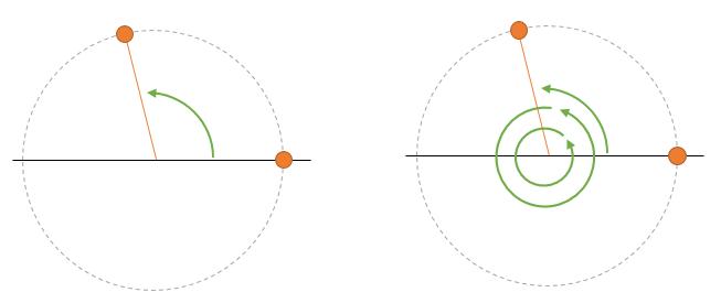 teorema muestreo armonic - Electrogeek