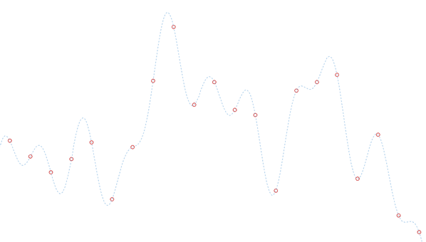 teorema muestreo complex - Electrogeek