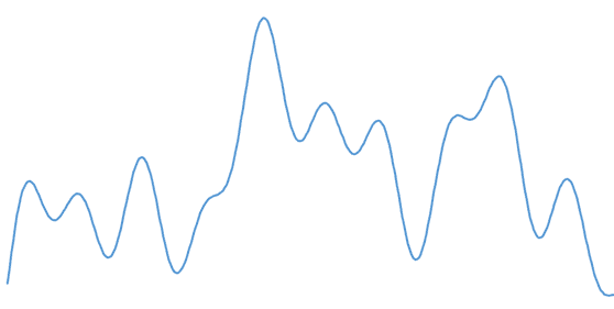 teorema muestreo complex signal - Electrogeek