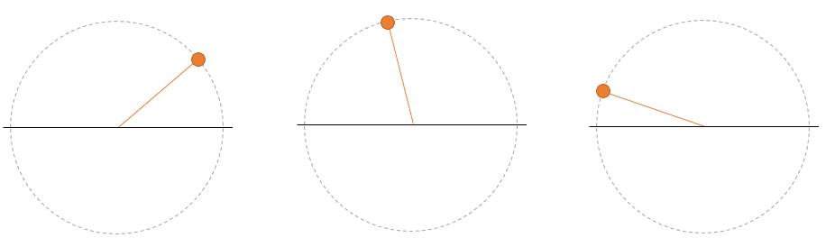 teorema muestreo sampling - Electrogeek