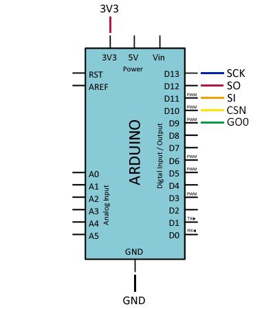 arduino cc1101 esquema - Electrogeek