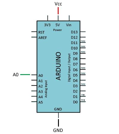 arduino sensor humedad suelo capacitivo - Electrogeek