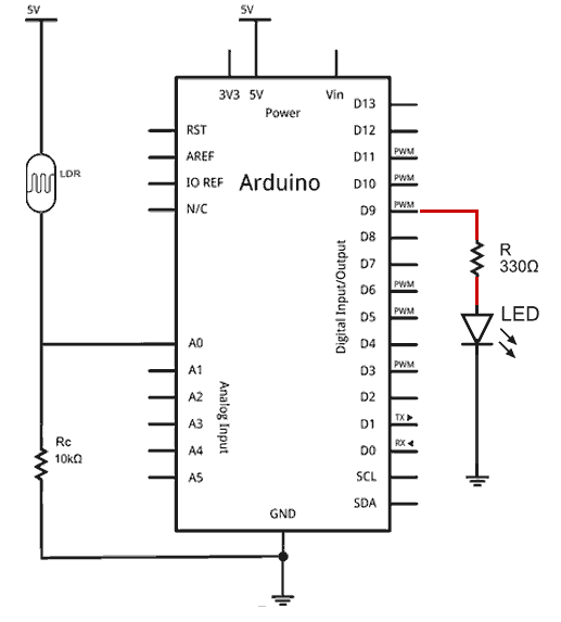 arduino pid control iluminacion esquema - Electrogeek